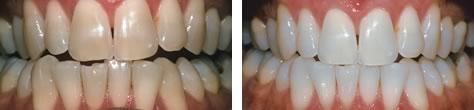 Manchester Orthodontics
